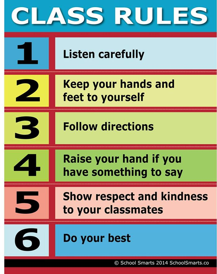 best 'class rules'